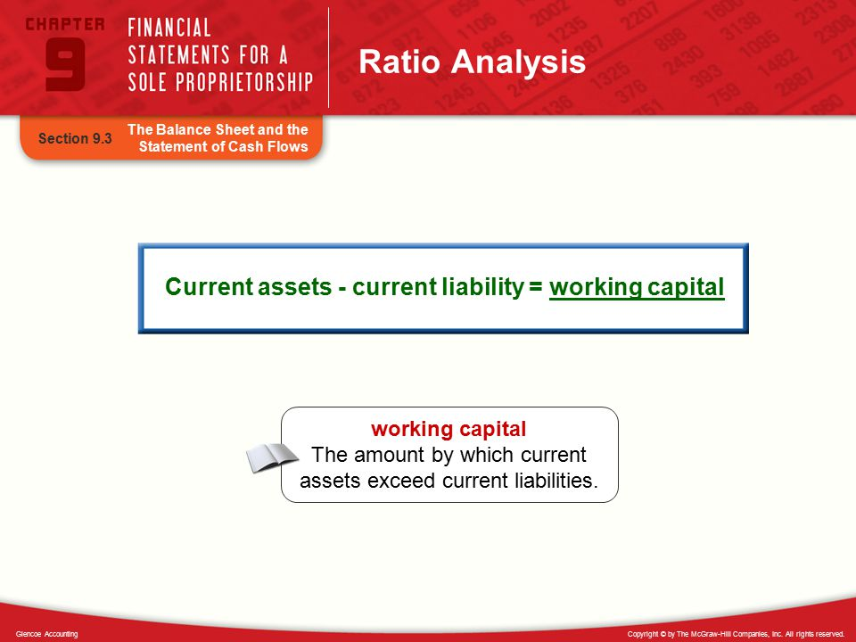 Current assets - current liability = working capital