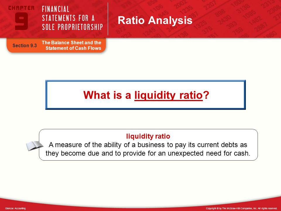 What is a liquidity ratio