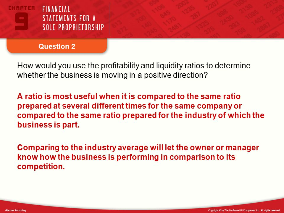 Question 2 How would you use the profitability and liquidity ratios to determine whether the business is moving in a positive direction