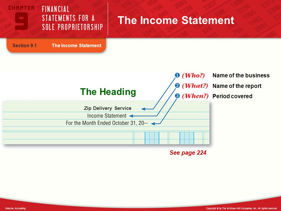 The Income Statement The Heading See page 224 Name of the business
