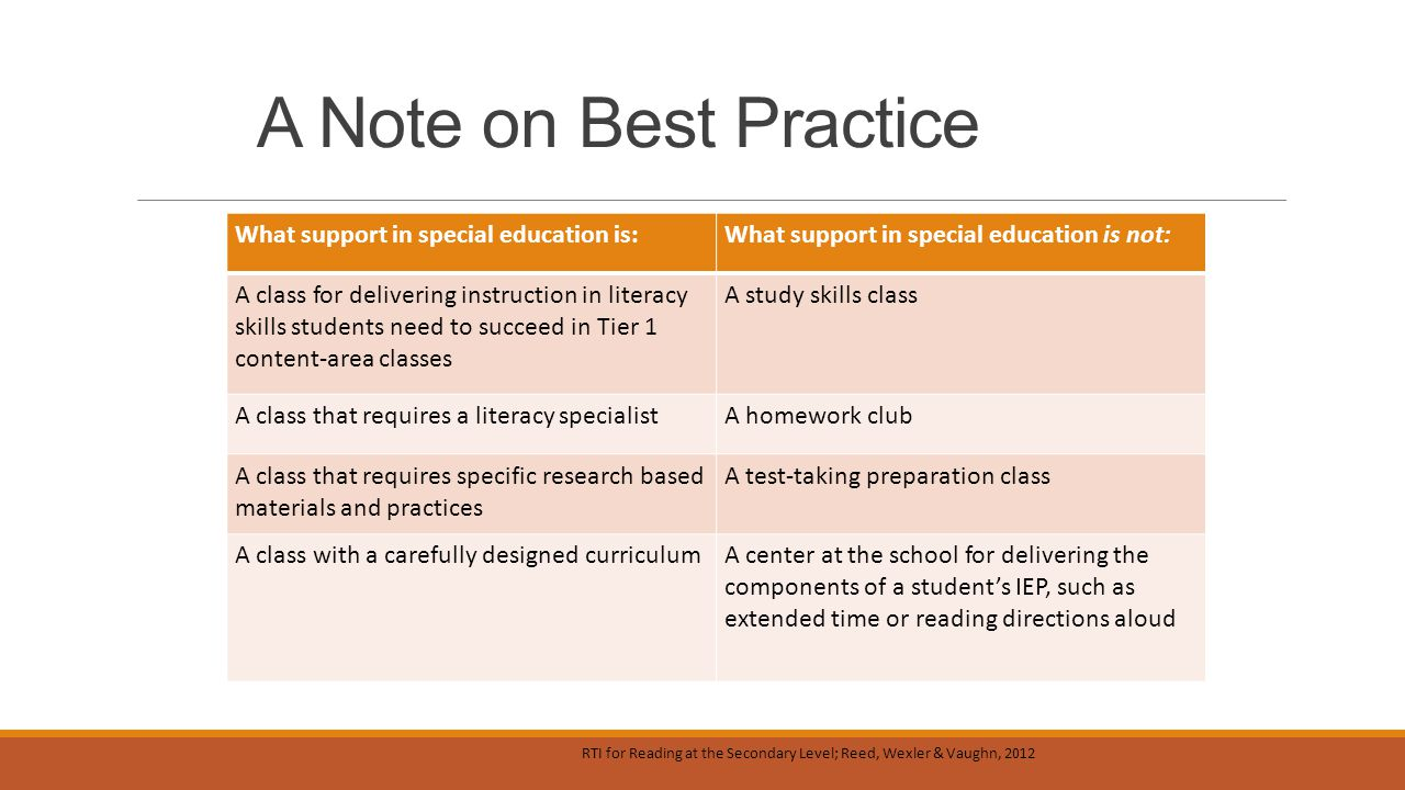 Best Practices In Special Education Study Com >> Special Education Plc Planning For Literacy Interventions Ppt