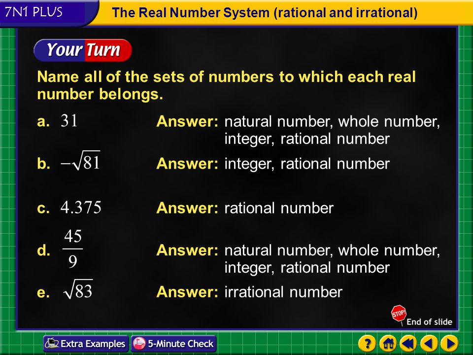 Name all of the sets of numbers to which each real number belongs.