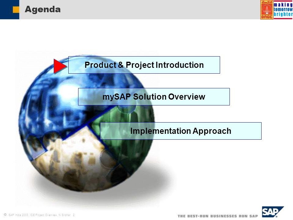 Introduction to business blueprint process definition ppt video introduction to business blueprint process definition 2 agenda malvernweather Images