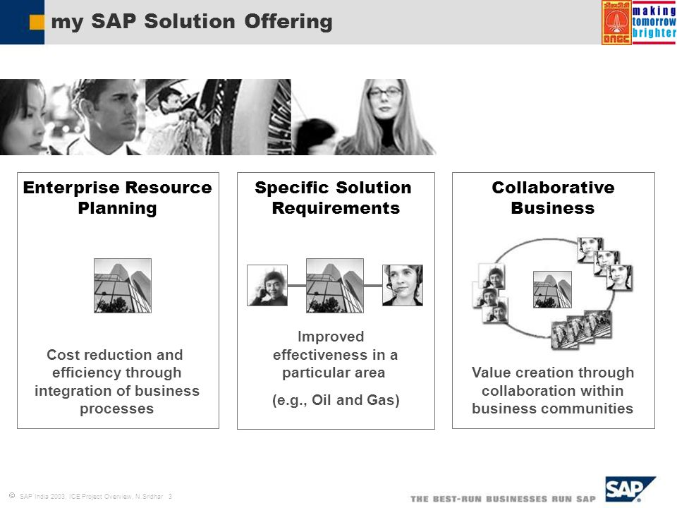Introduction to business blueprint process definition ppt video my sap solution offering malvernweather Images