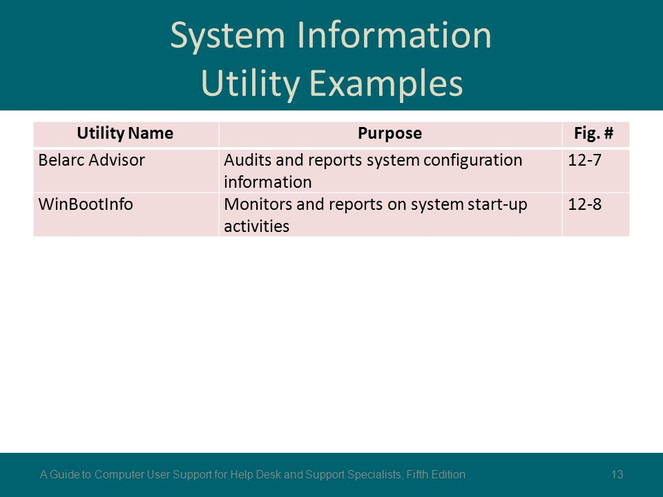 A User Support Utility Tool Kit - ppt video online download