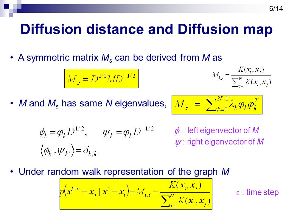 Diffusion Maps and Spectral Clustering - ppt video online download on