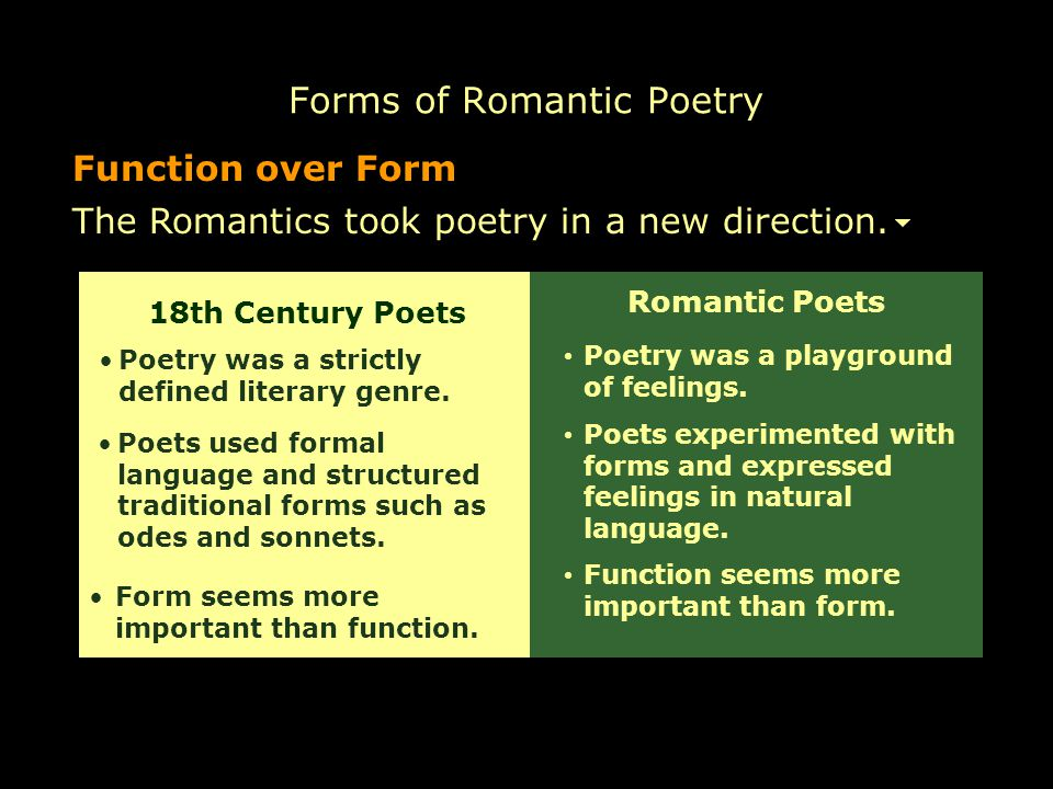 essays romantic poets Read the full-text online edition of essays in the romantic poets (1924) the growth of the 'deeper mind' of a true poet is continuous and, except in tragic or cataclysmic events in his personal life, steady.