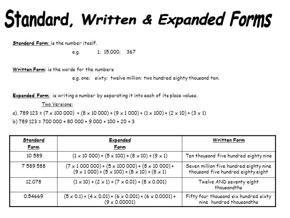 How Do You Write Expanded Form In Math Choice Image Free Form