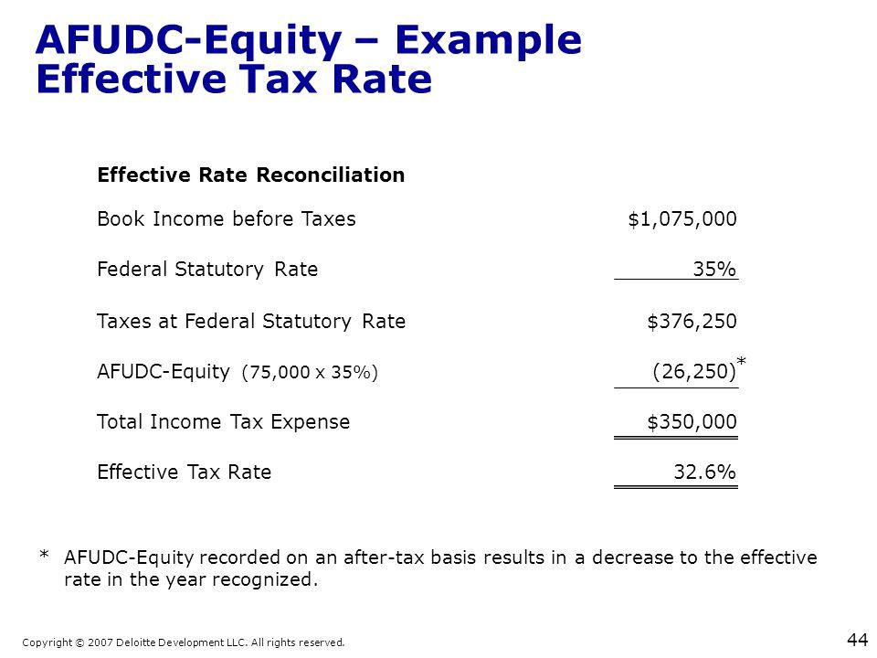 David J. Yankee Deloitte Tax LLP April 23, ppt download
