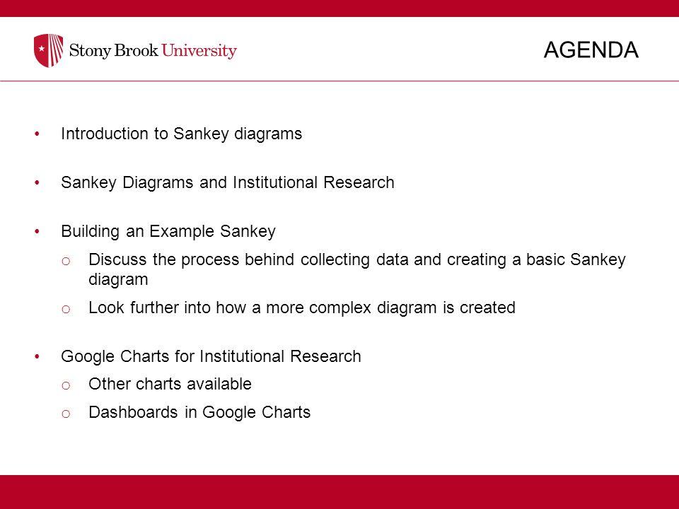 Sean v hoffman institutional research analyst ppt video online agenda introduction to sankey diagrams ccuart Image collections