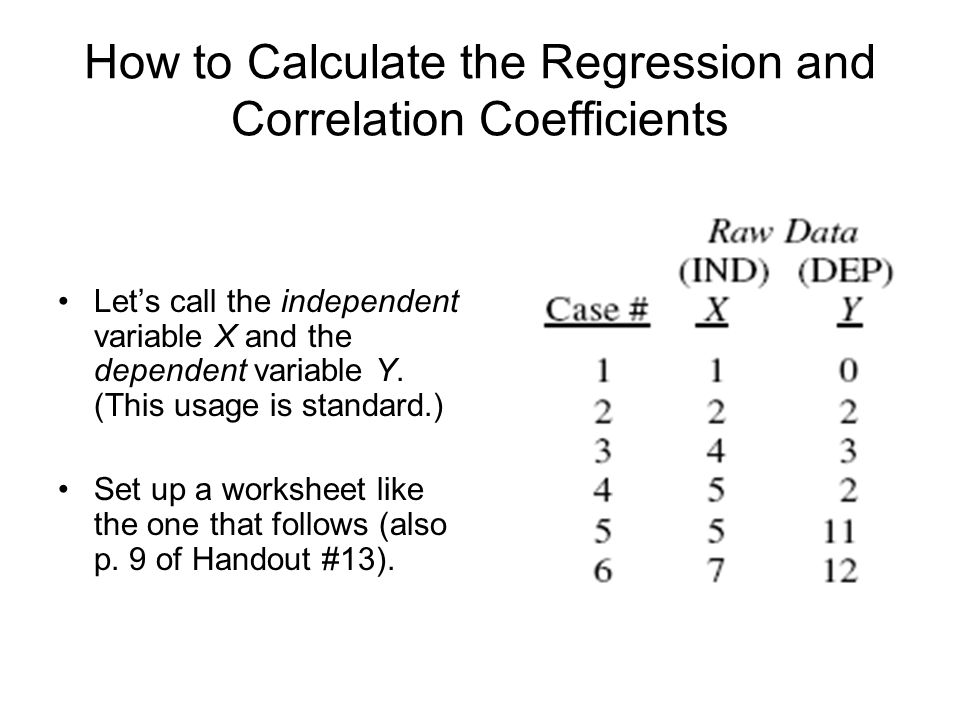 project part c regression and Project part c: regression and correlation analysis essay 1065 words   5 pages math533: applied managerial statistics project part c: regression and correlation.