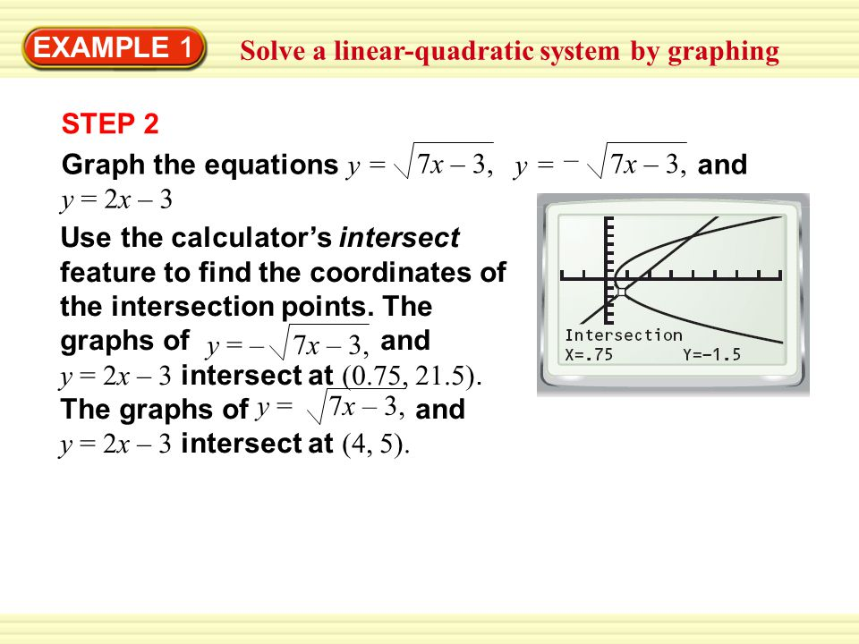 EXAMPLE 1 Solve a linear-quadratic system by graphing. STEP 2.