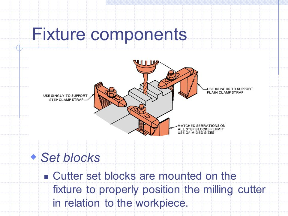 Jigs and Fixtures  - ppt video online download