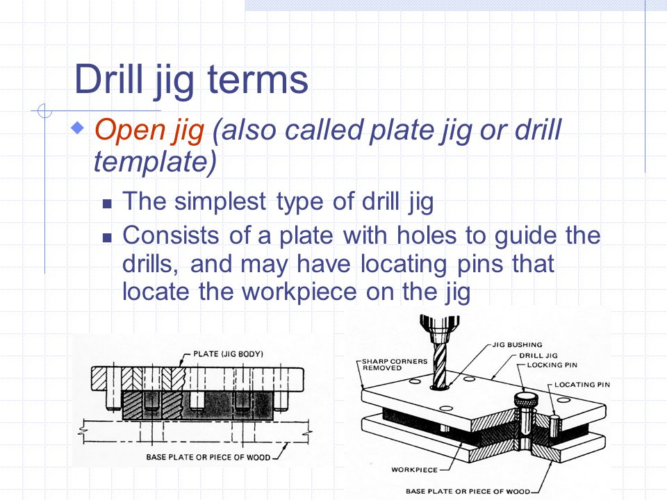 Jigs and fixtures ppt video online download 5 drill maxwellsz