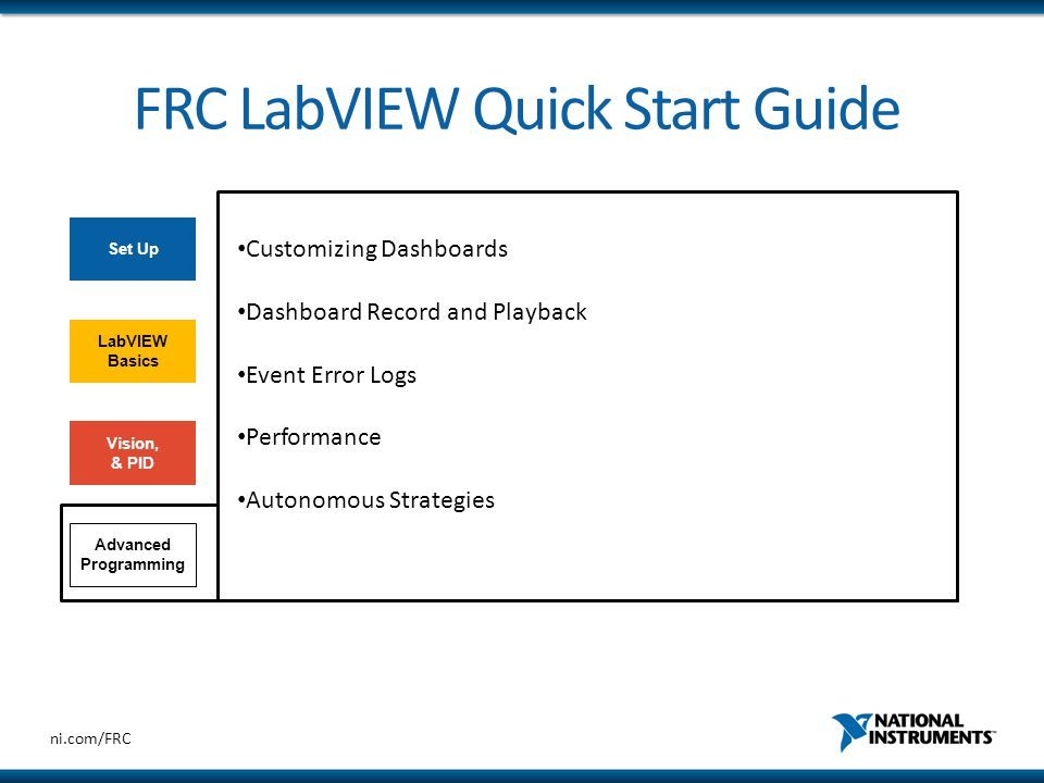 How to Use This Training Deck - ppt download