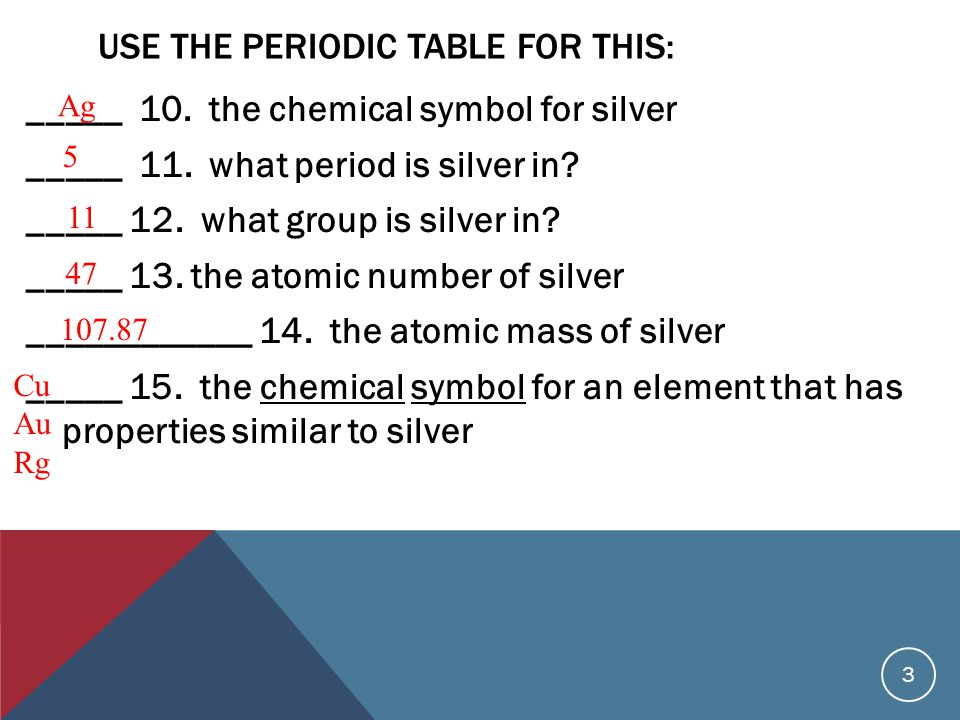 Chapter 5 test review ppt video online download use the periodic table for this urtaz Image collections