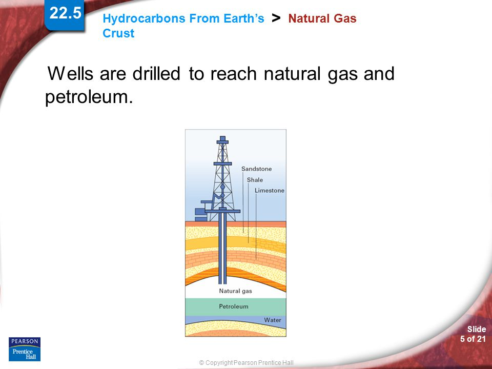 Wells are drilled to reach natural gas and petroleum.