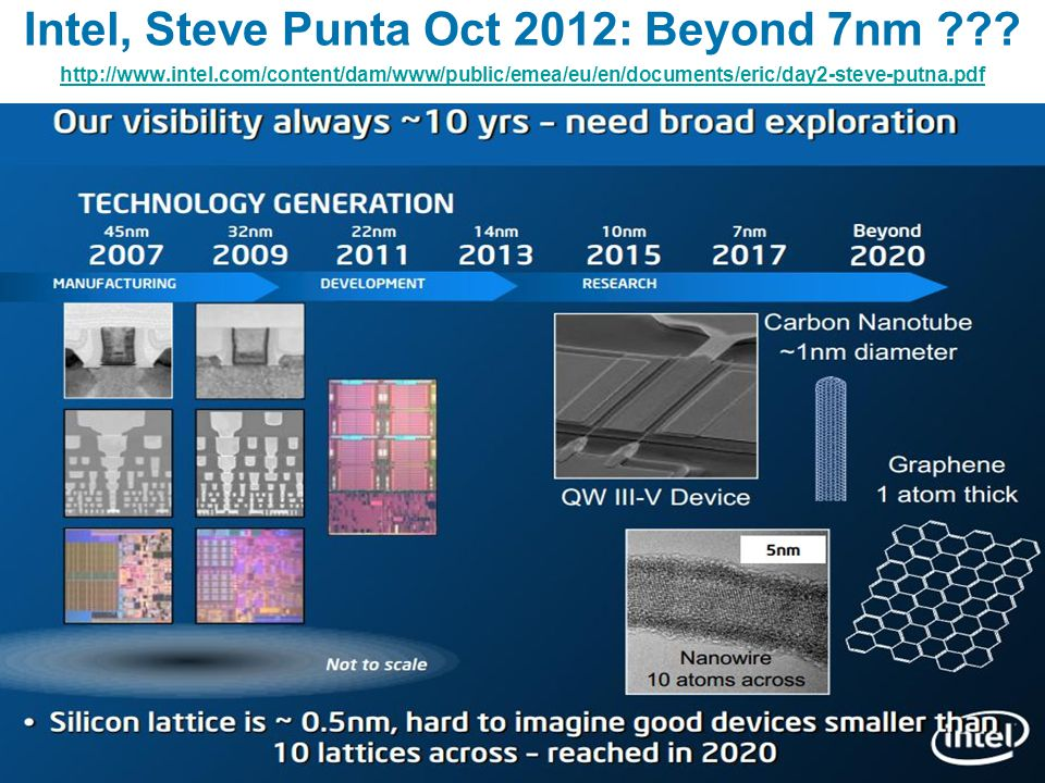 """Atoms Don't Scale""""=> What is Beyond 7nm (2019) - ppt download"""