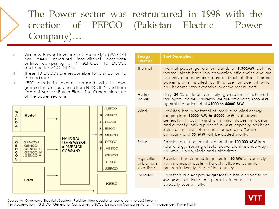 essay on power crisis Energy crisis in pakistan outline: introduction pakistan is a victim of energy crisis a shortfall of energy is called energy crisis energy crisis is not specific to pakistan causes behind the energy crisis poor management circular debt power theft and power wastage corruption and lack of accountability mis-allocation of resources increasing.
