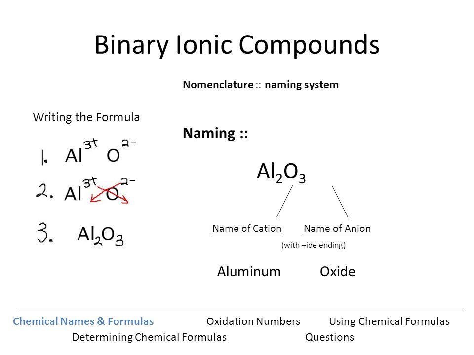 Naming Empirical Formula Molecular Formula And Percent Composition