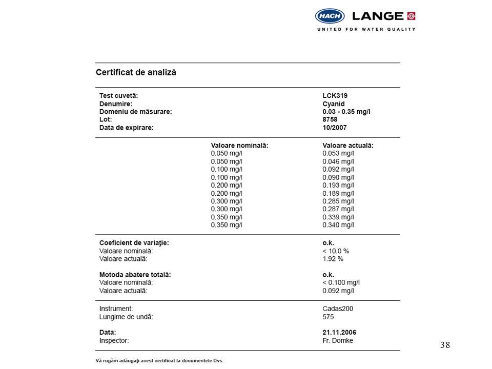 Measurement Of Pollutants In Water Ppt Download