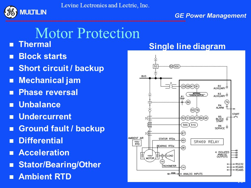 Motor protection for this millennium ppt video online download 16 motor protection thermal single line diagram asfbconference2016 Image collections