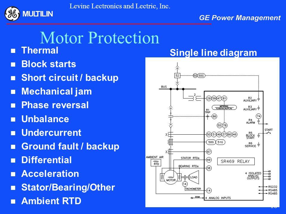Remarkable Motor Rtd Wiring Diagram Basic Electronics Wiring Diagram Wiring Database Gramgelartorg