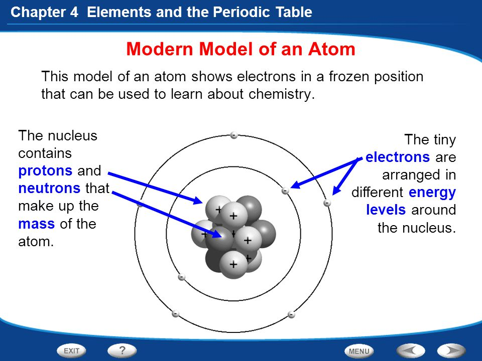 Modern Model of an Atom This model of an atom shows electrons in a frozen position that can be used to learn about chemistry.