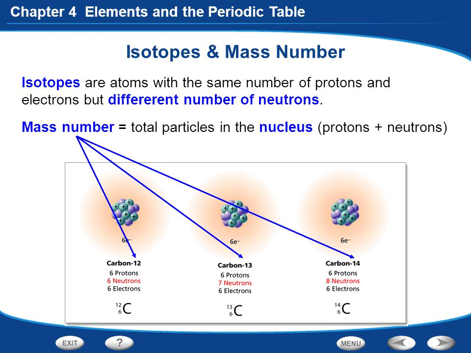 Isotopes & Mass Number Isotopes are atoms with the same number of protons and electrons but differerent number of neutrons.