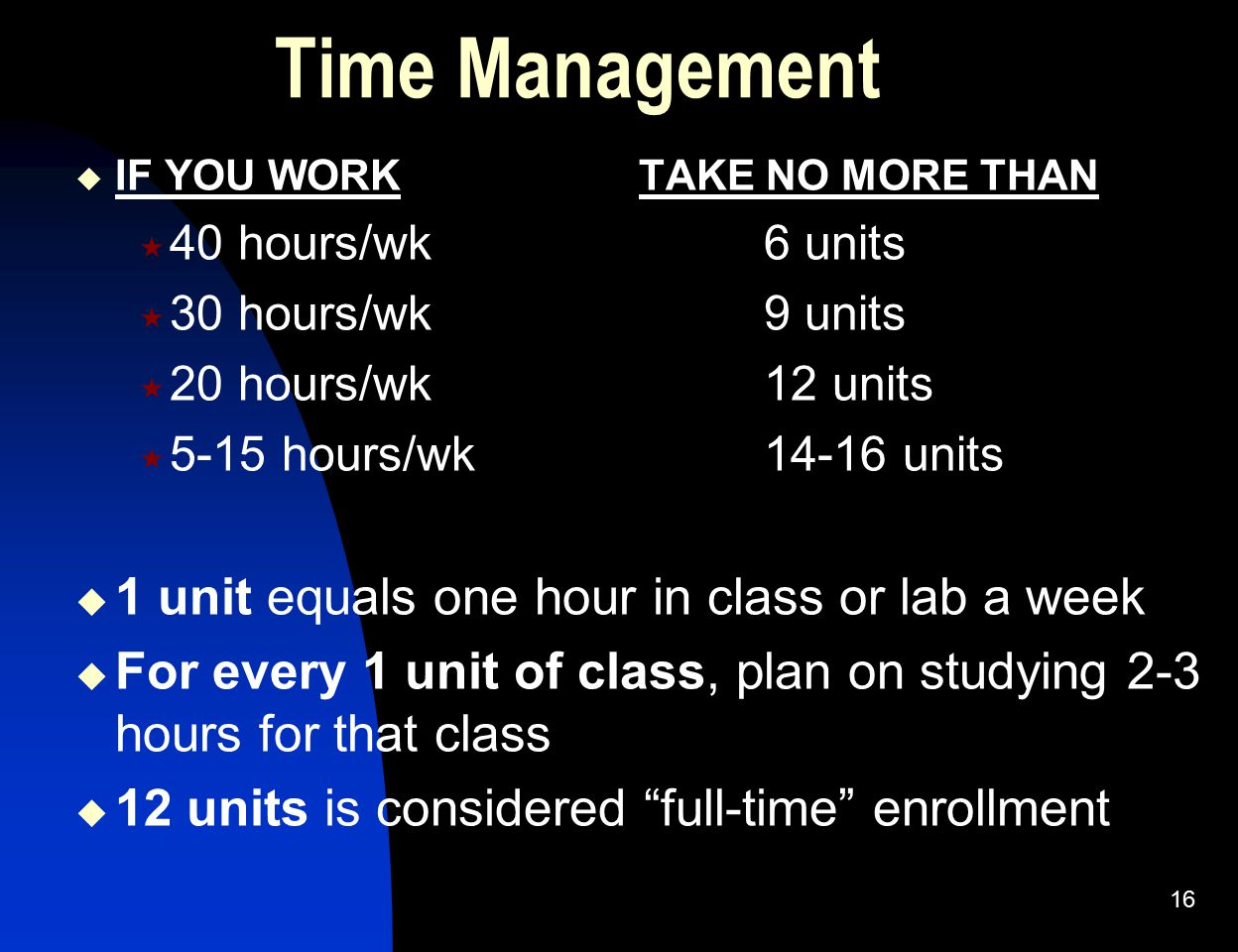 Time Management 1 unit equals one hour in class or lab a week