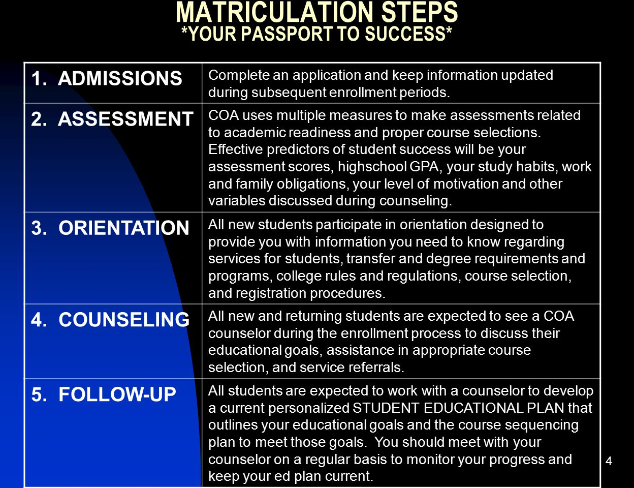 MATRICULATION STEPS *YOUR PASSPORT TO SUCCESS*