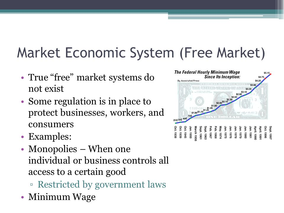 an analysis of the market economy a free market system However, if and when the production system continued to juxtapose employers and employees, all the different distribution systems discussed above - free market, regulated market, and non-market - coexist and interact with a capitalist production system.