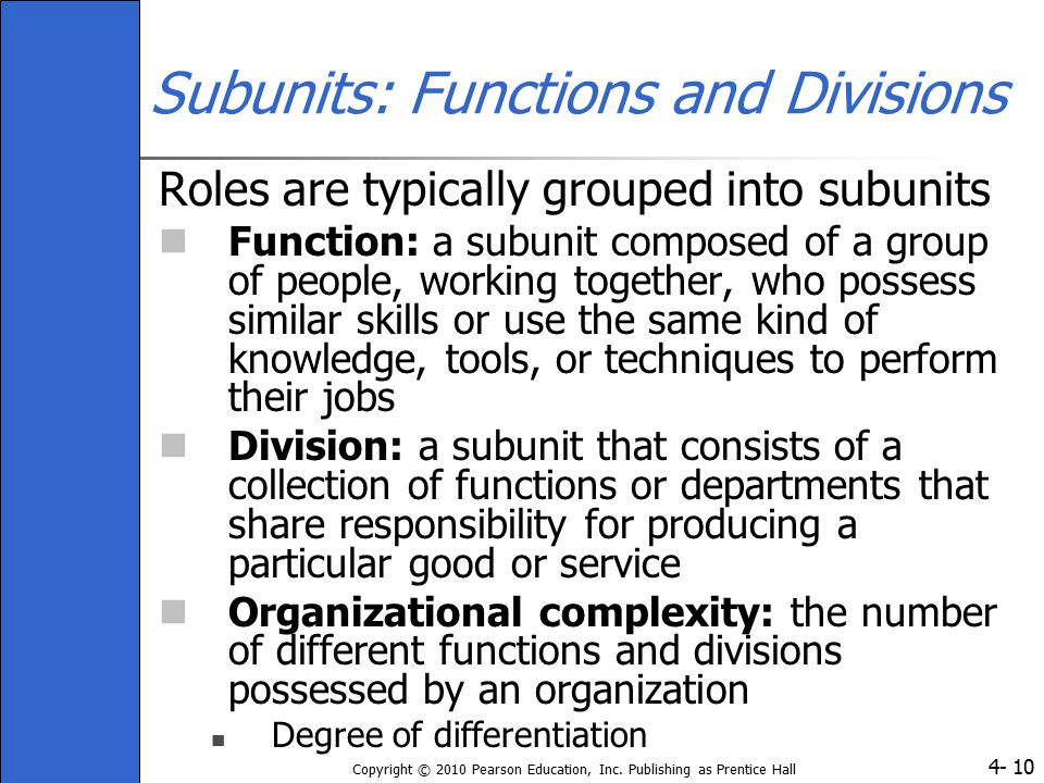 Subunits: Functions and Divisions
