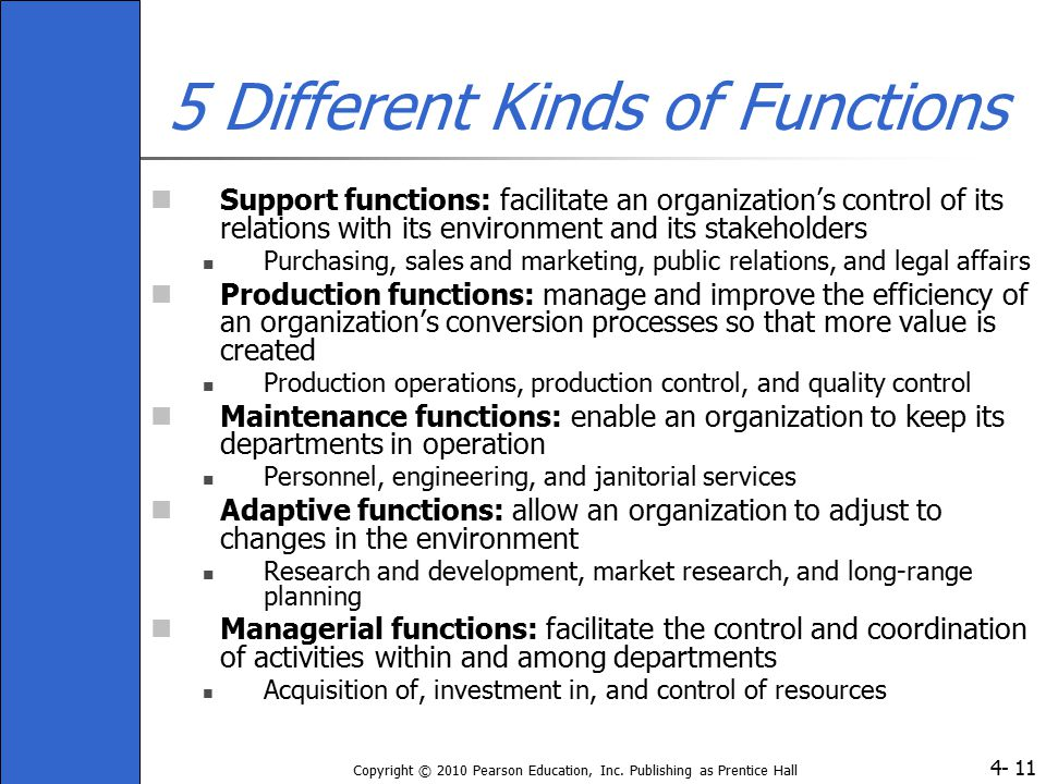 5 Different Kinds of Functions
