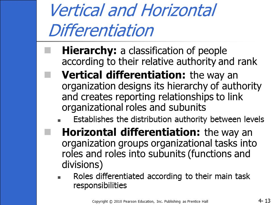 Vertical and Horizontal Differentiation