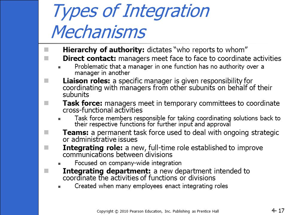 Types of Integration Mechanisms
