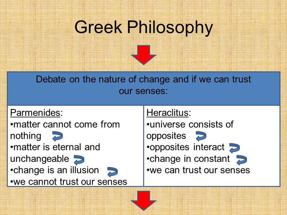 greek philosophy the nature of justice philosophy essay Western philosophy, history of western philosophy from its development among the ancient greeks to the present this article has three basic purposes: (1) to provide an overview of the history of philosophy in the west, (2) to relate philosophical ideas and movements to.