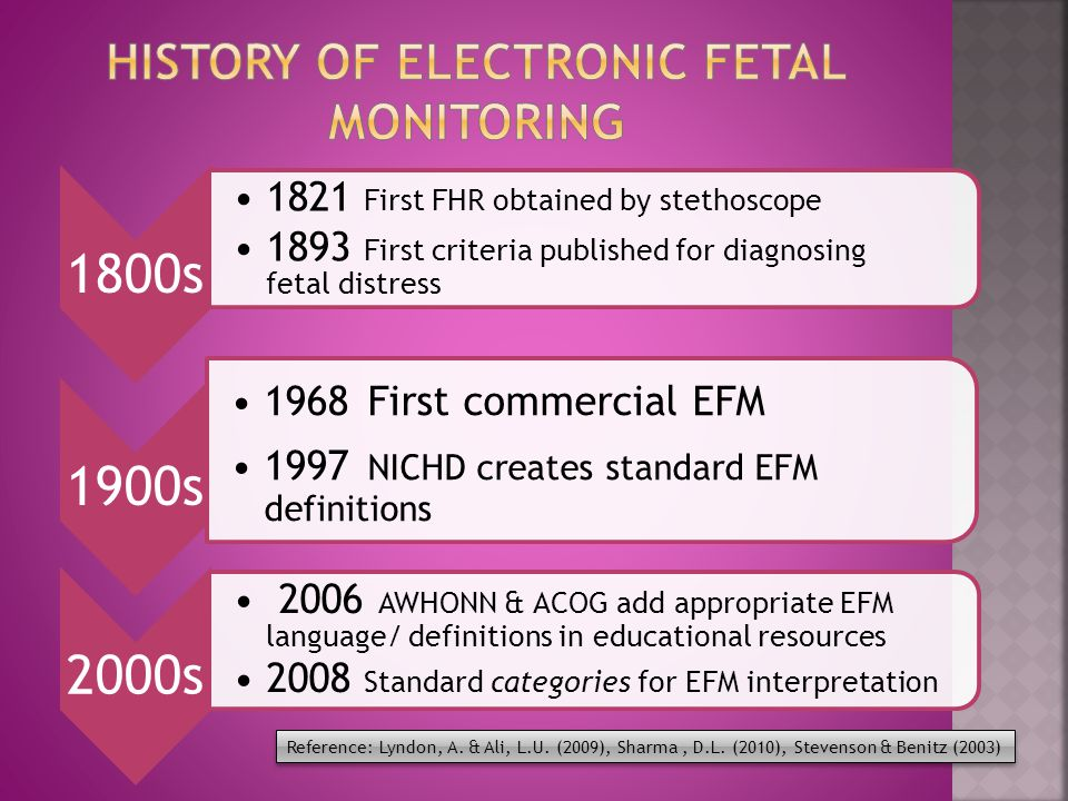 Electronic Fetal Monitoring Ppt Video Online Download