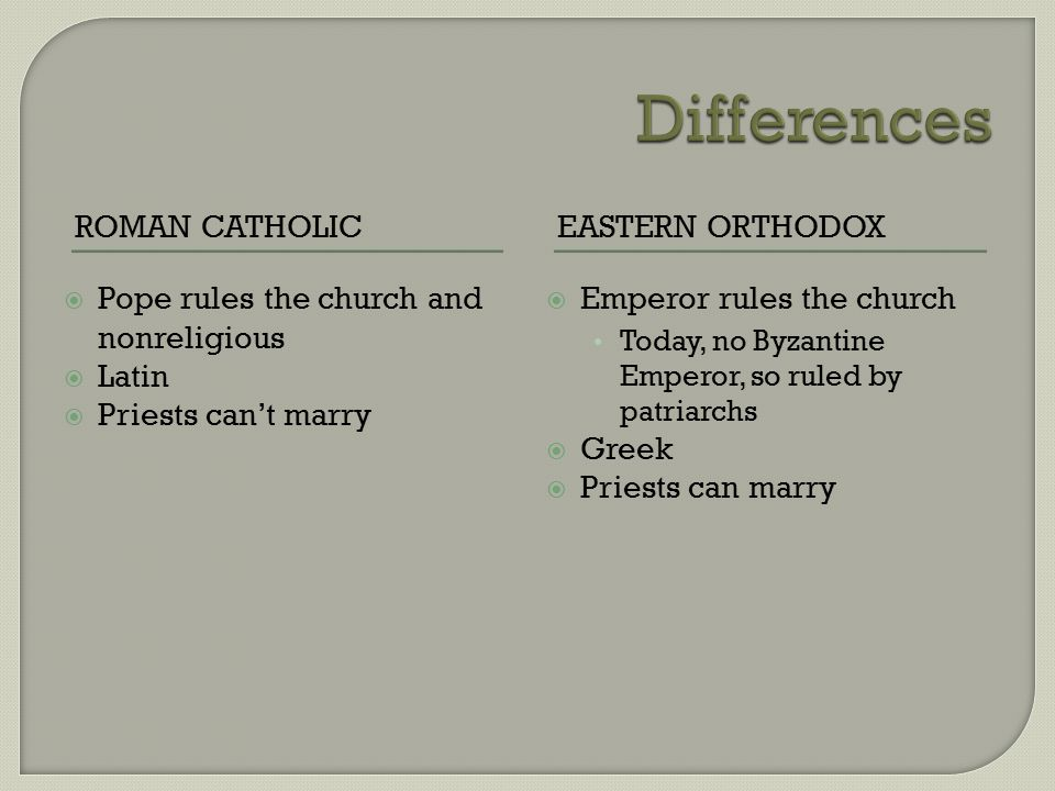 Differences Roman Catholic Eastern Orthodox