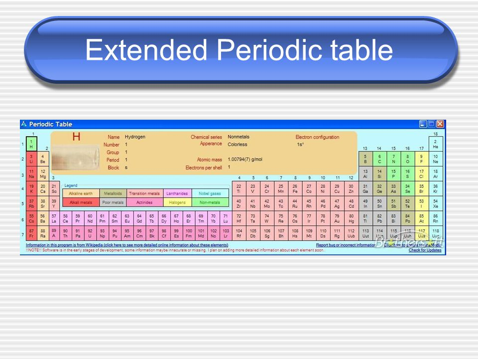 The periodic table grade 10 science ppt video online download the periodic table grade 10 science urtaz Choice Image