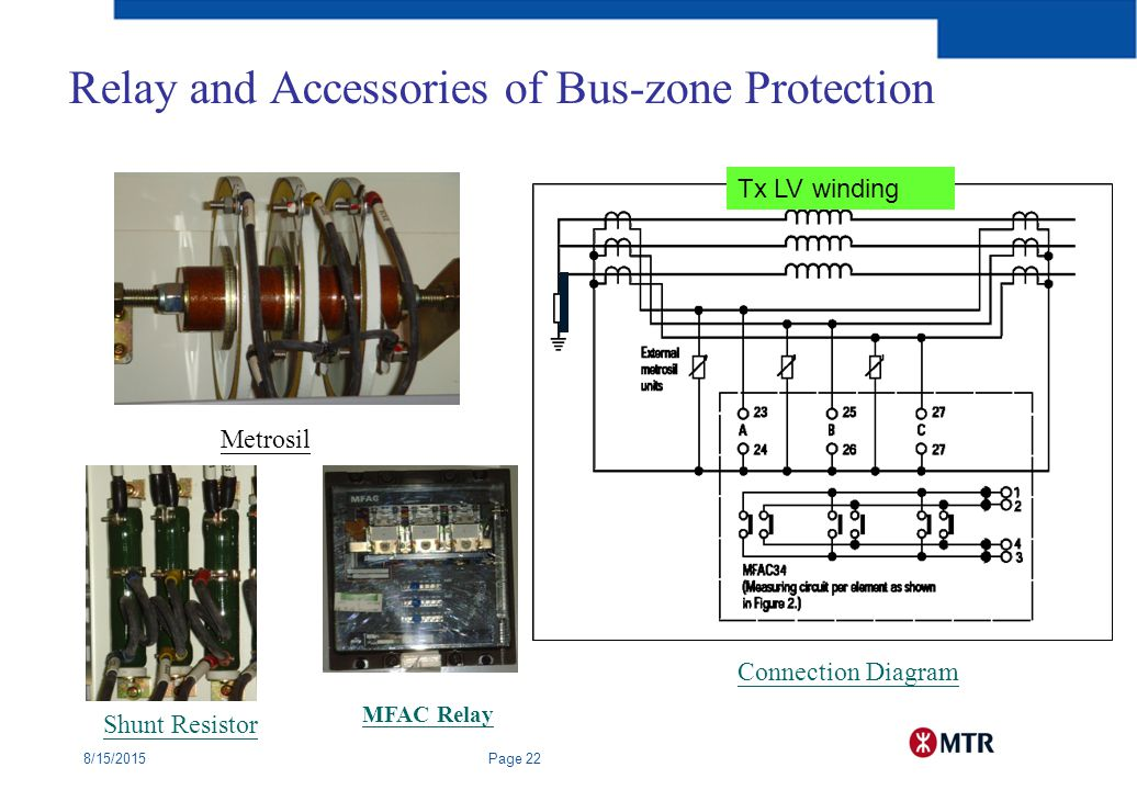 Mr stephen ho mm pd imd oct ppt video online download 22 relay asfbconference2016 Image collections