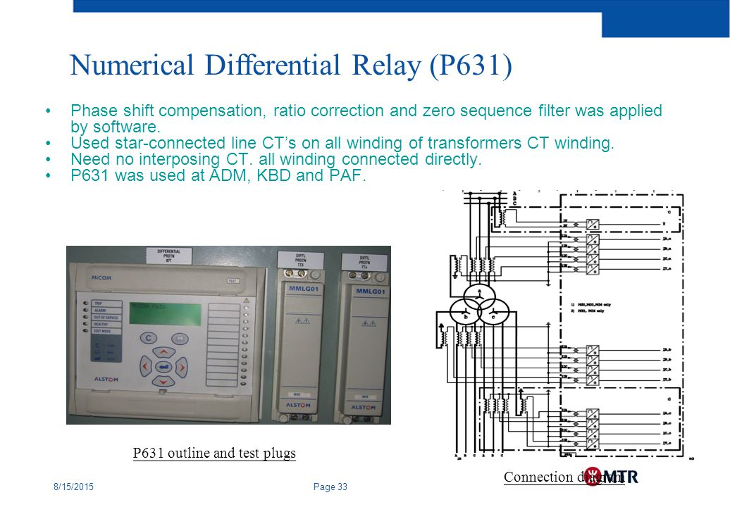 Control Systems & PLCs ONE USED MICOM P631 Automation