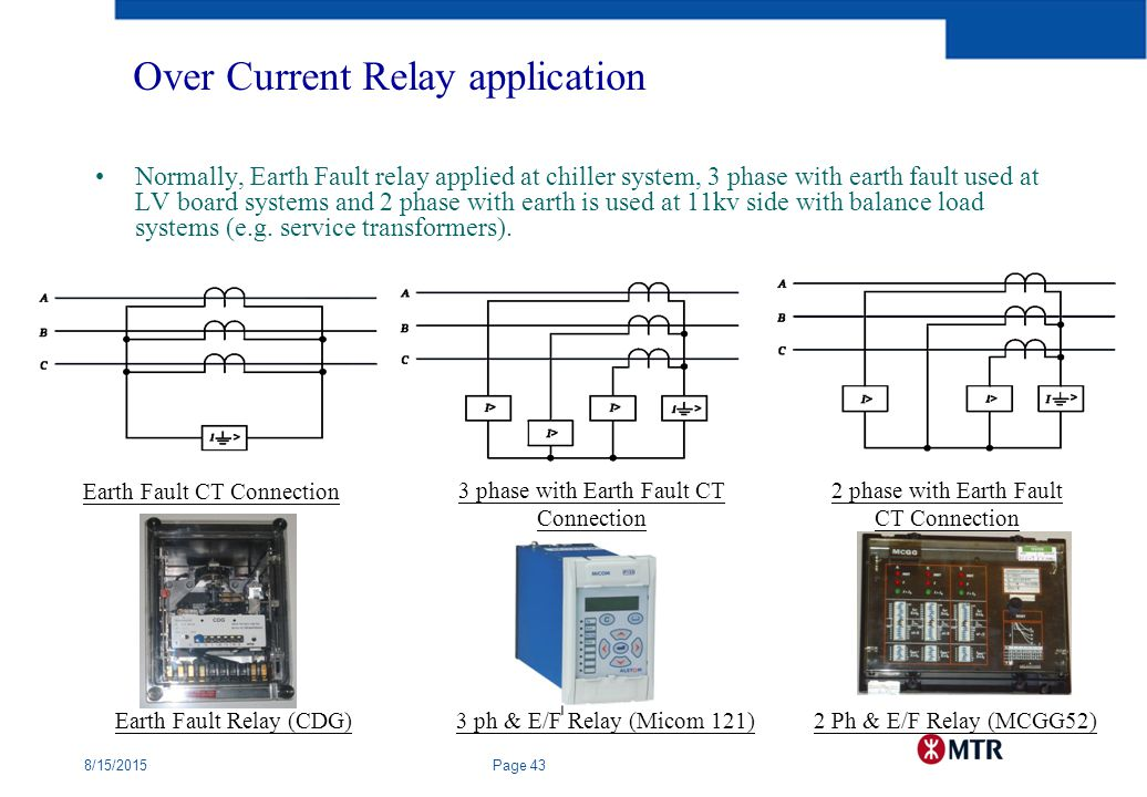 Idmt earth fault relay wiring diagram trusted wiring diagram mr stephen ho mm pd imd oct ppt video online download rh slideplayer com electromechanical relay contactor wiring diagram cheapraybanclubmaster Choice Image