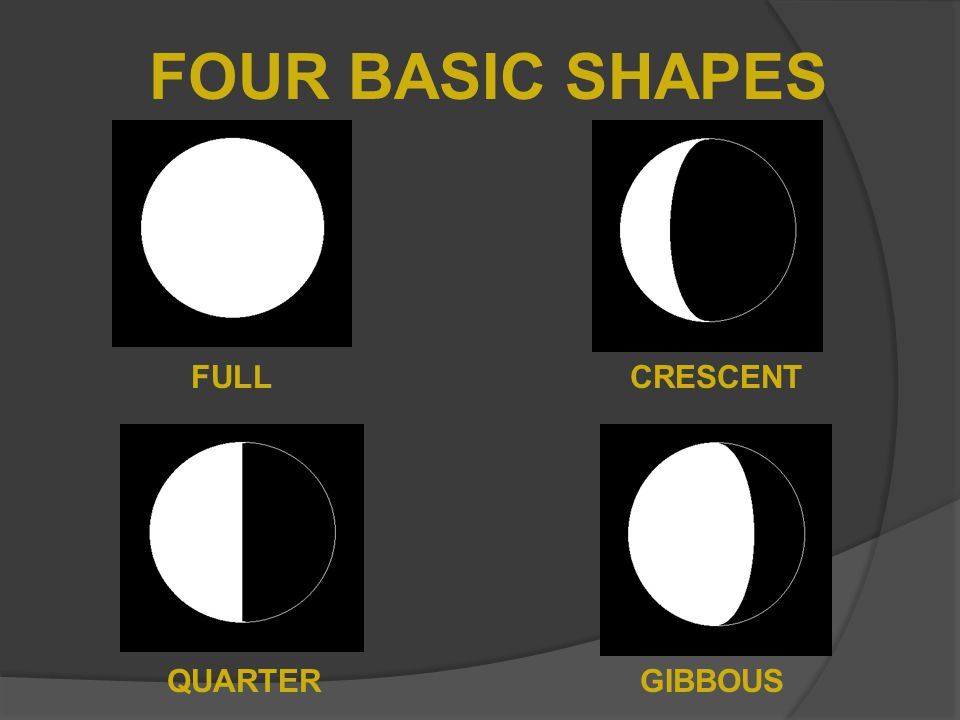 Moon Phases Moon Phases Unit Utah State Core 6th Grade 6 Lessons