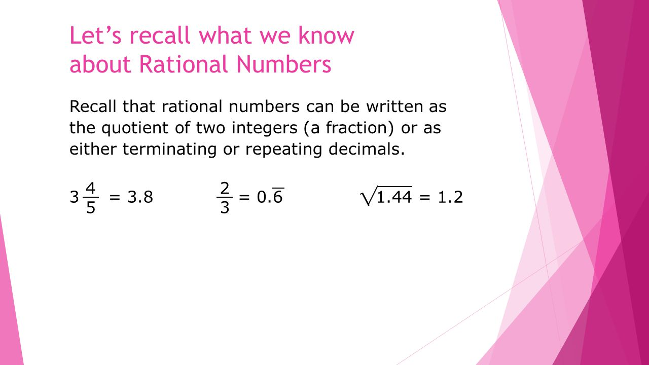 Let's recall what we know about Rational Numbers