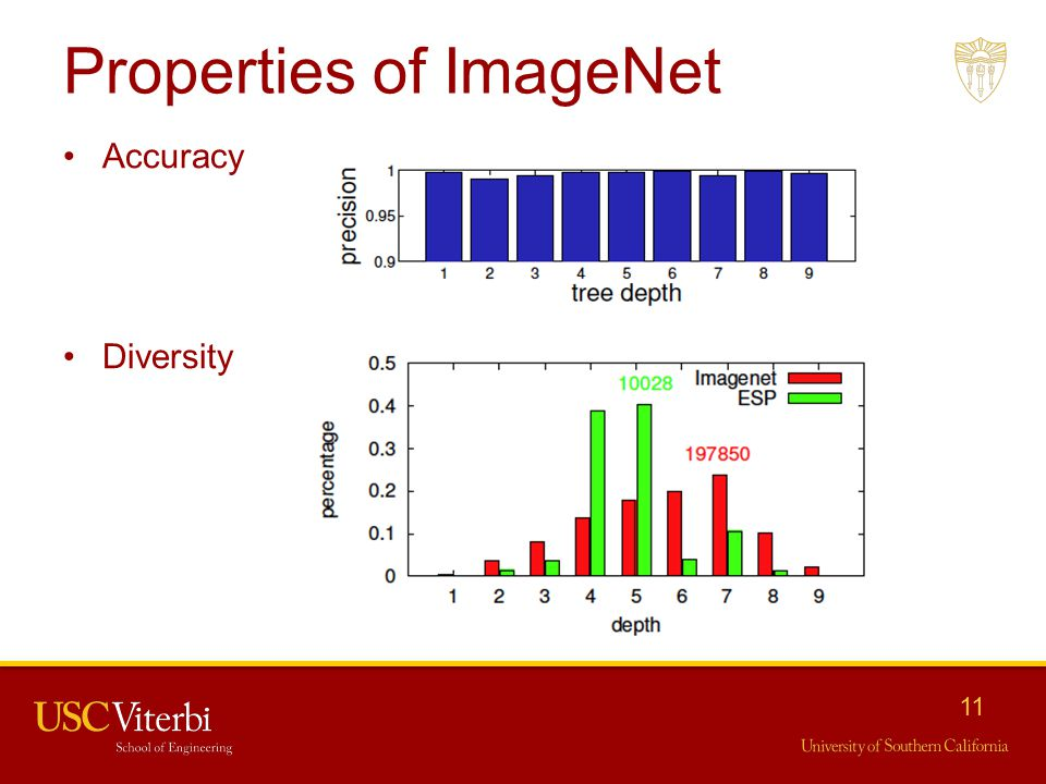 ImageNet: A Large-Scale Hierarchical Image Database - ppt