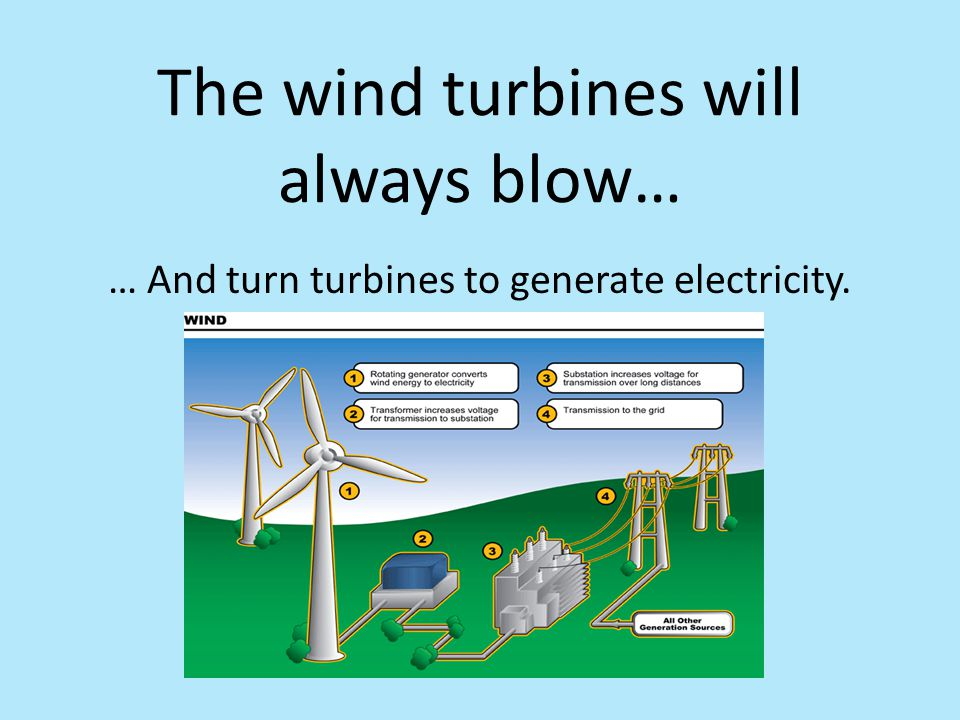 The wind turbines will always blow…