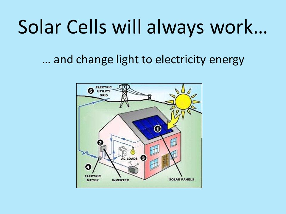 Solar Cells will always work…