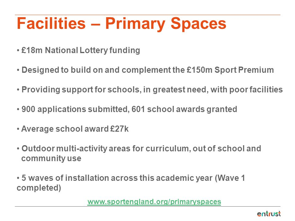 Facilities – Primary Spaces