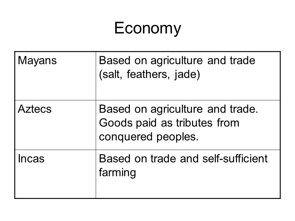 Economy Mayans Based on agriculture and trade (salt, feathers, jade)